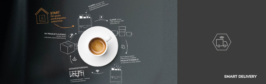 coffee perfect Smart Delivery